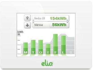 Eliq energidisplay visar energiförbrukning för uppvärmning och hushållsel.